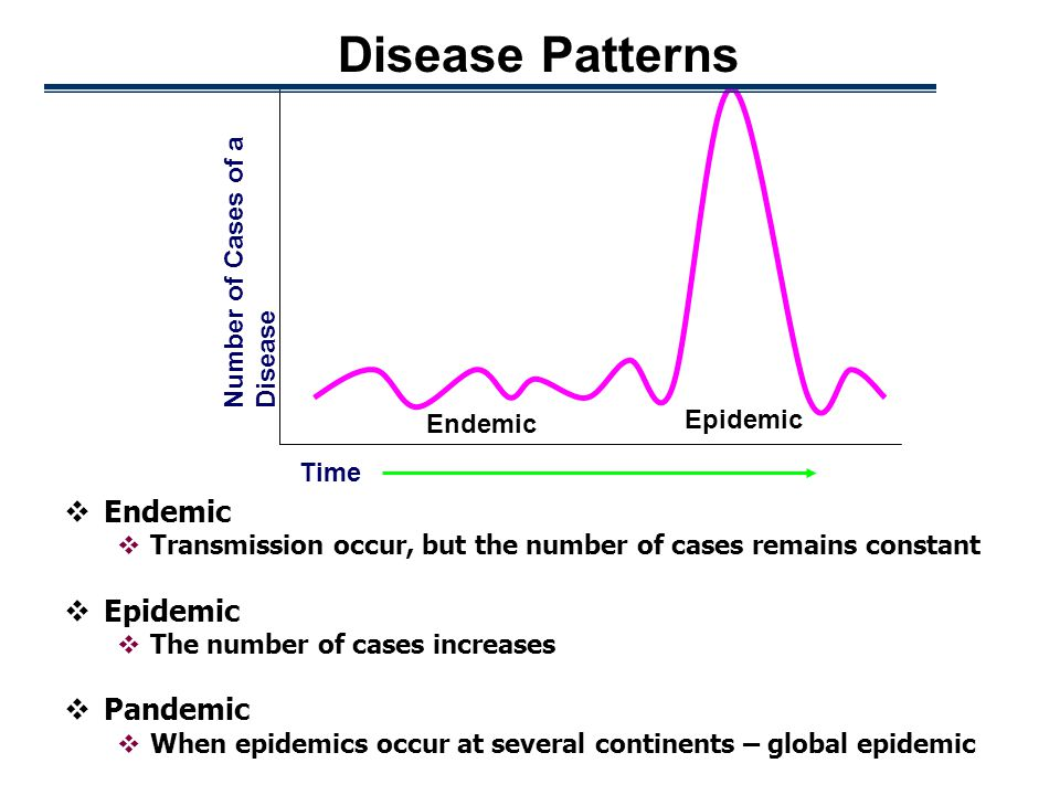 epidemic diseases Epidemic diseases are those that affect large numbers of people in one area simultaneously pandemic is a term that refers to an epidemic that has spread to more than one area.