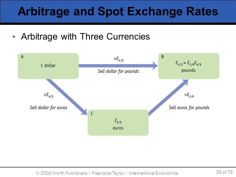spot exchange rate By eugene f fama forward and spot exchange rates.