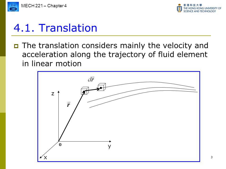 4.1. Translation The translation considers mainly the velocity and acceleration along the trajectory of fluid element in linear motion.