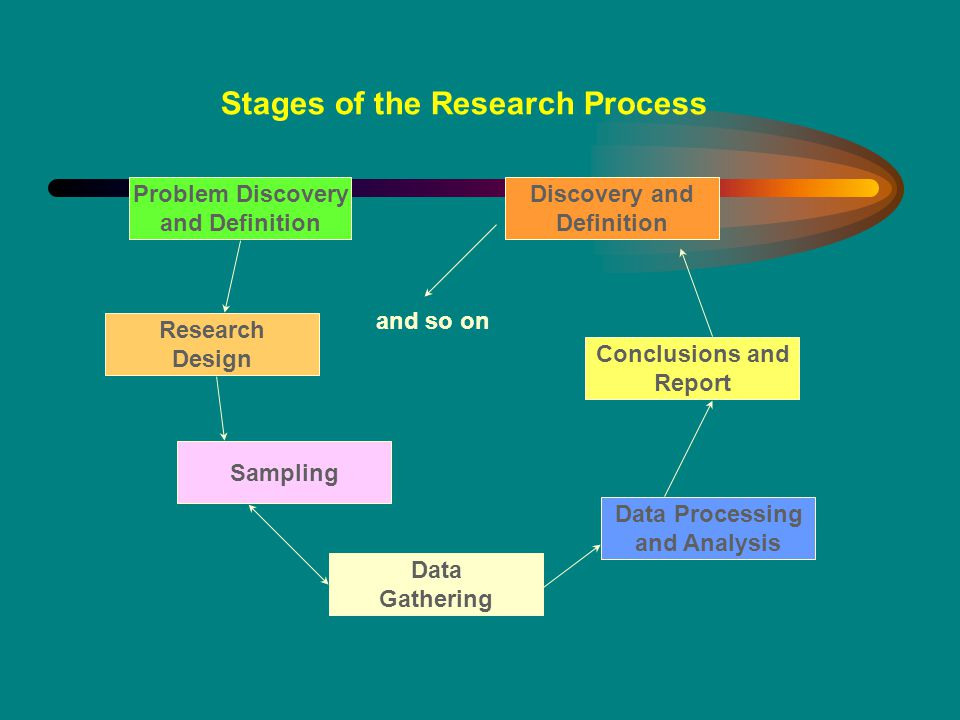 meaning of researchers