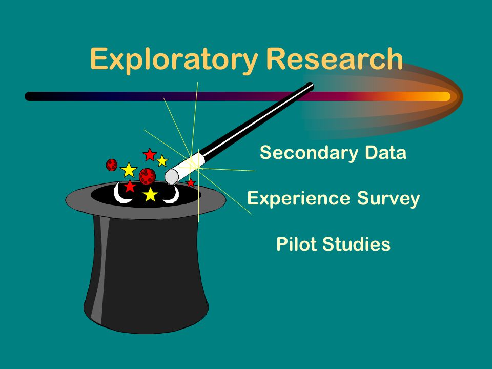 Exploratory research designs