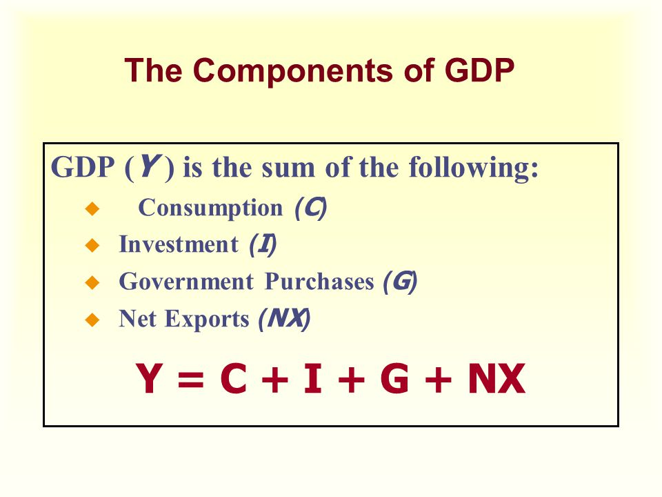 Y = C + I + G + NX The Components of GDP