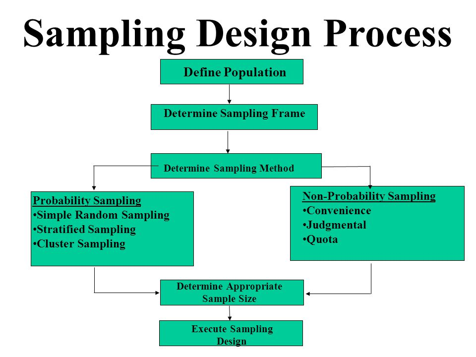 What Is The Sampling Frame - Page 7 - Frame Design & Reviews ✓