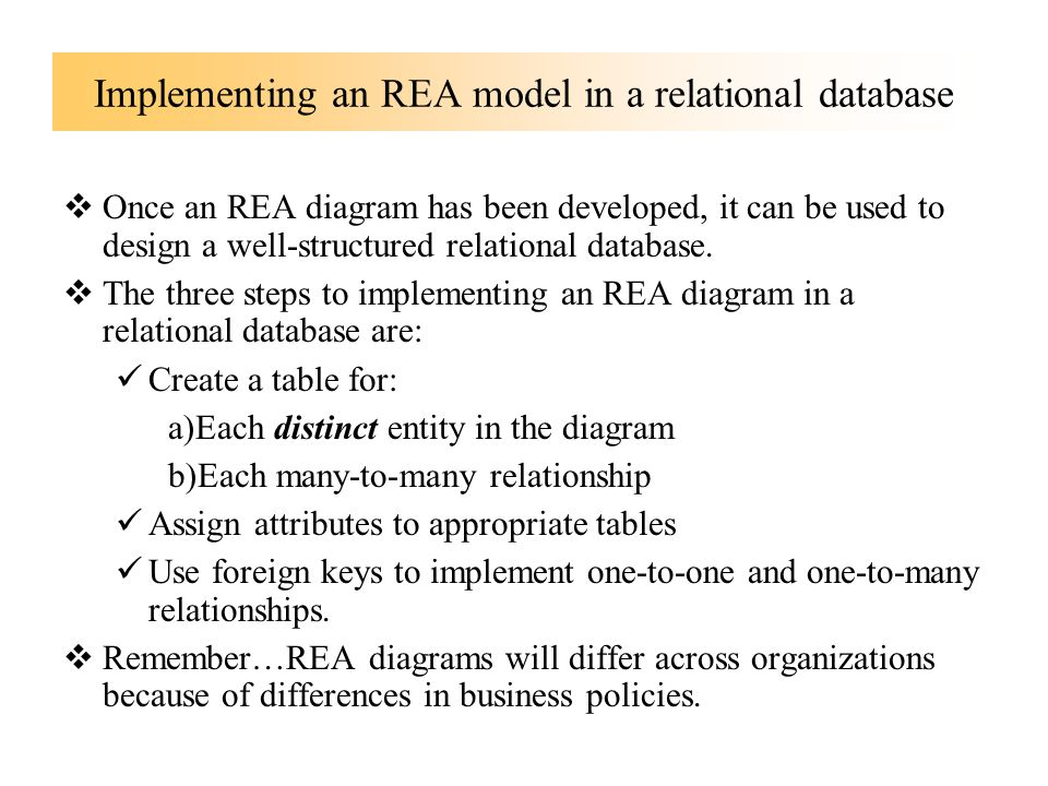 Where are we going business process model data base report implementing an rea model in a relational database ccuart Choice Image
