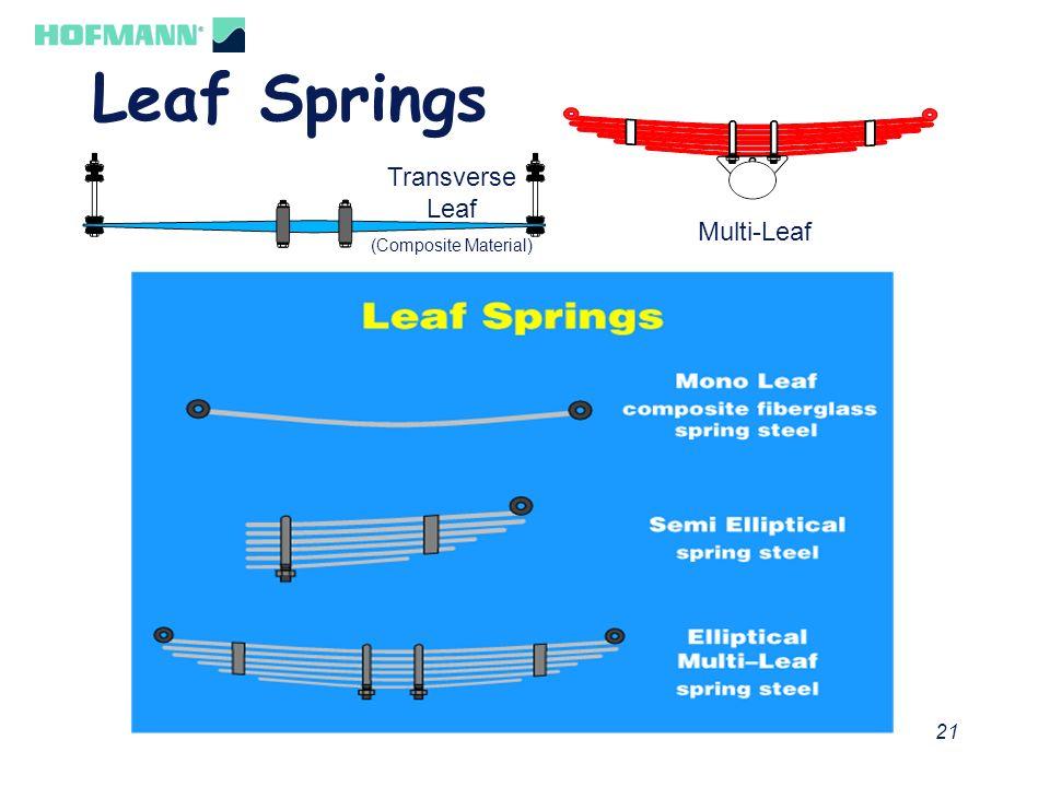 Leaf Springs Transverse Leaf Multi-Leaf (Composite Material)