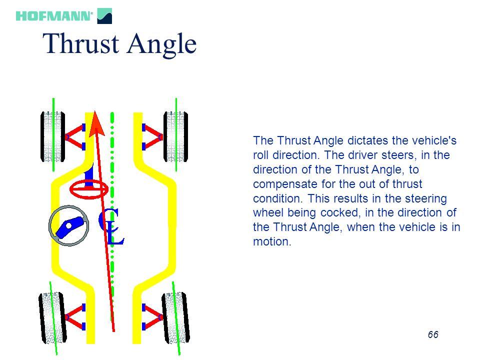 Thrust Angle