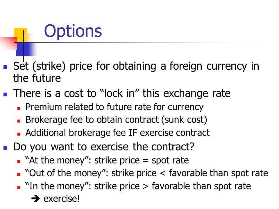 Fx options strike price