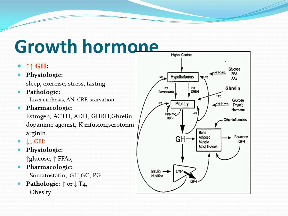 which hormone stimulates the adrenal cortex to produce corticosteroids