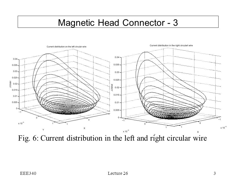 Magnetic Head Connector - 3