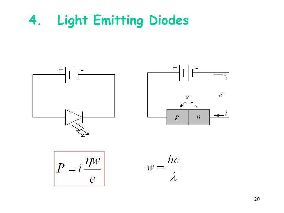 a light emitting diode engineering essay A light-emitting-diode lamp is a solid-state lamp that uses light-emitting diodes (leds) as the source of light the term 'led light bulb' is also colloquially used 'led lamp' may in general refer to conventional semiconductor light- emitting diodes, to organic leds (oled), or polymer light-emitting diodes (pled) devices.
