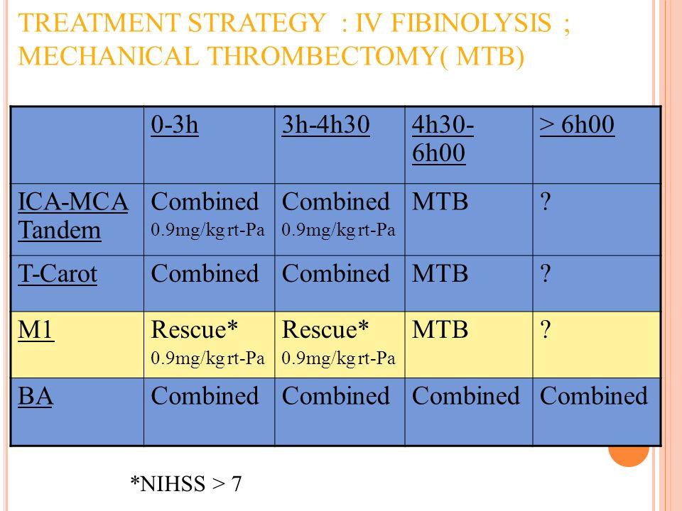 TREATMENT STRATEGY : IV FIBINOLYSIS ; MECHANICAL THROMBECTOMY( MTB)