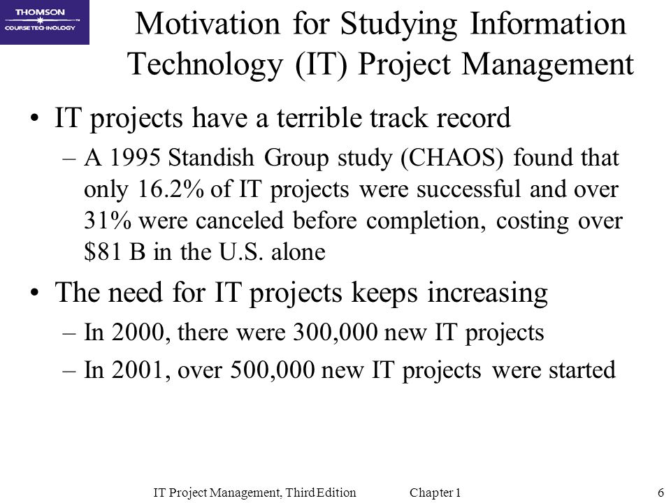 a d high tech a managing projects for success Bmis 2551: project management: concepts and processes a&d high tech (a): managing projects for success a&d high tech (b): managing scope change kellogg.