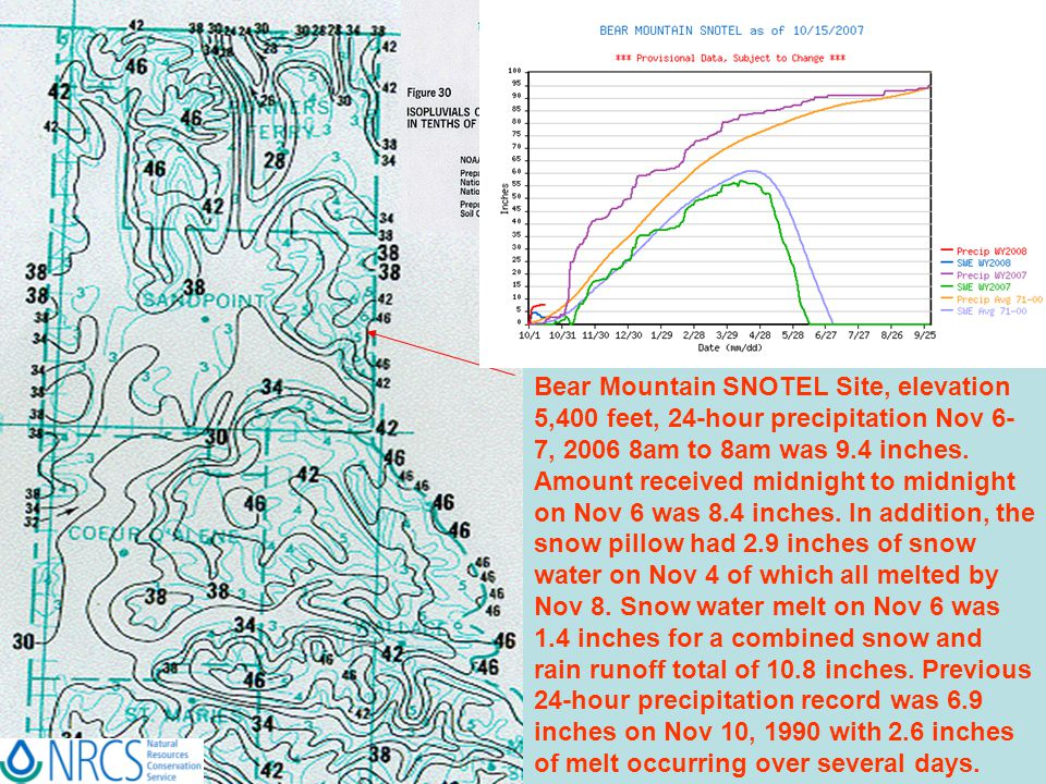 Bear Mountain SNOTEL Site, elevation 5,400 feet, 24-hour precipitation Nov 6-7, am to 8am was 9.4 inches.