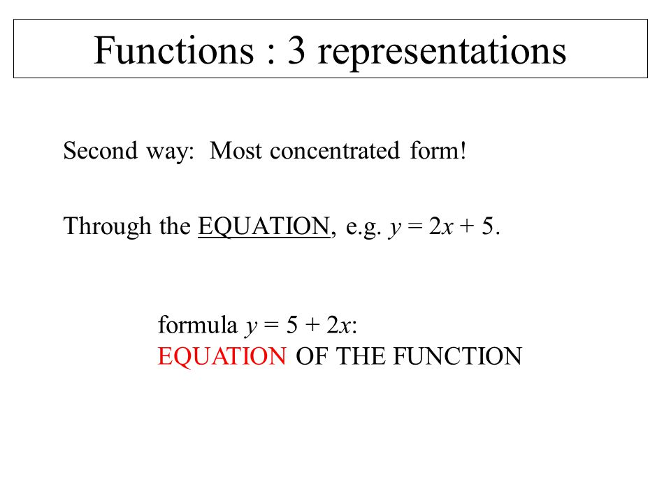 Functions in general. Linear functions Functions in general Linear ...
