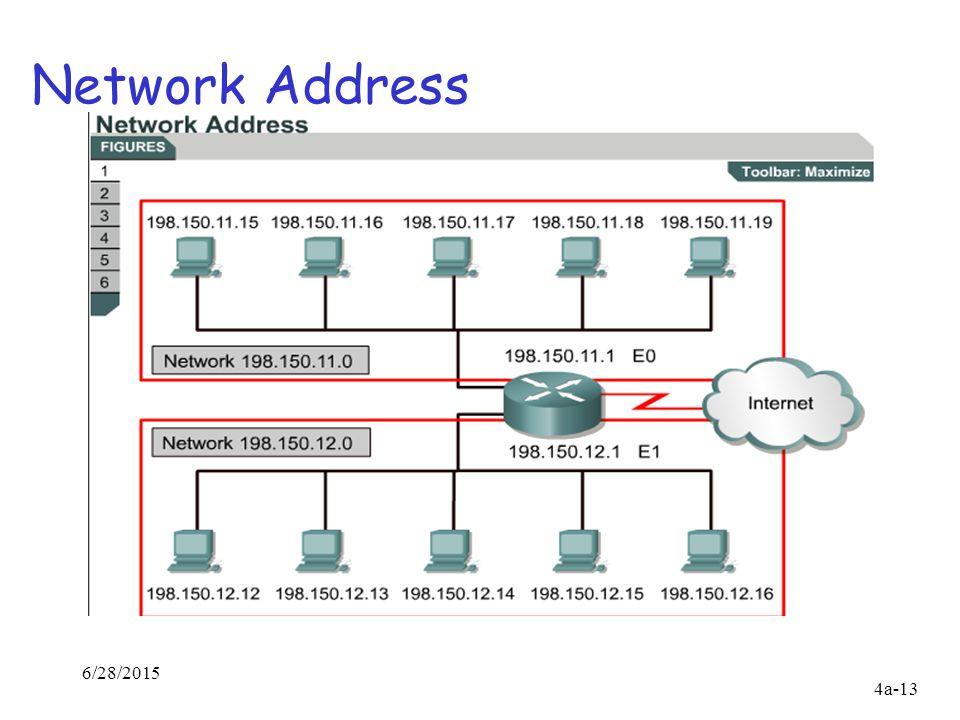 internet assigned On 13 march 2014, the us national telecom- munications & information administration (ntia) announced that it will seek to with- draw its role as the administrator of the internet assigned numbers authority (iana) contract1 here, i discuss what the iana is and how it works, as well as how it impacts internet devel- opers.
