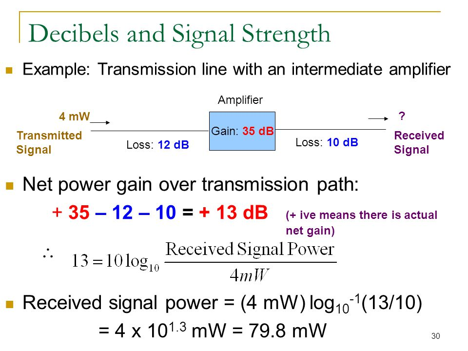power loss and power gain Lose power to make power: procharger parasitic loss testing  by utilizing a supercharger, you certainly gain back the horsepower that's lost in spades, but just .