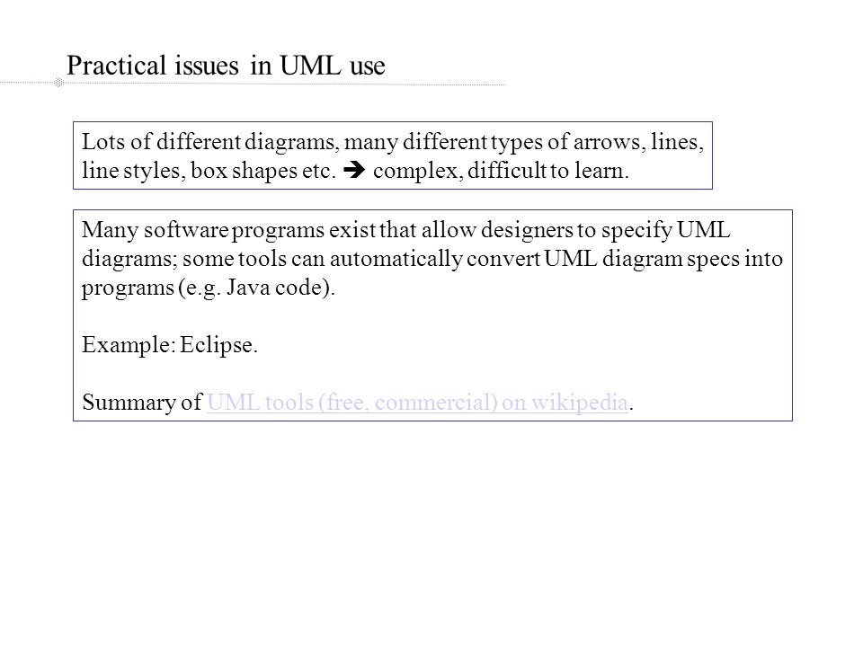 learn uml diagrams
