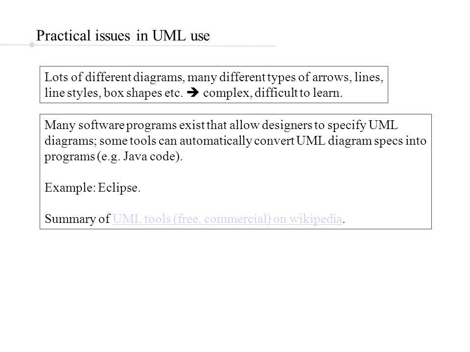 learn uml diagrams