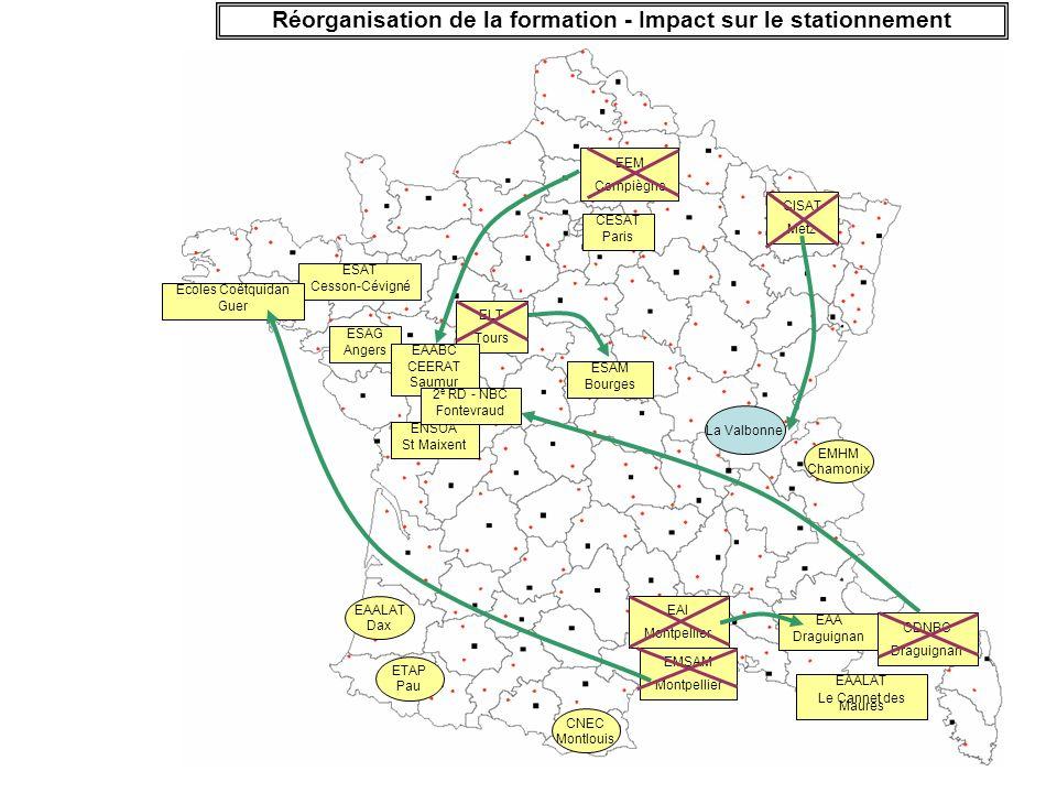 Réorganisation de la formation - Impact sur le stationnement