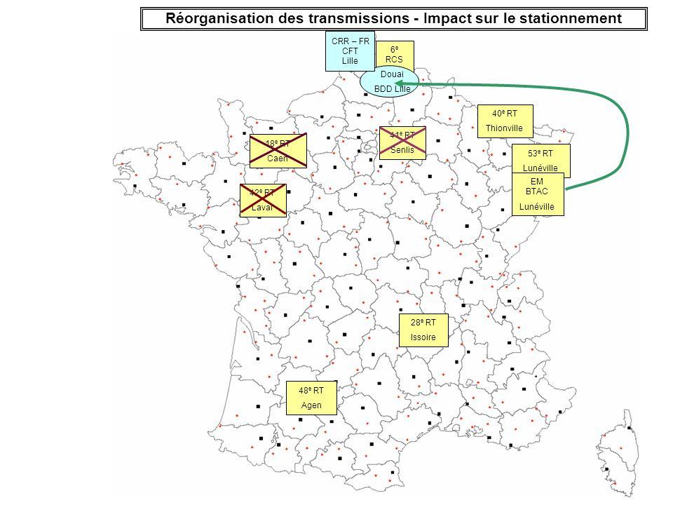 Réorganisation des transmissions - Impact sur le stationnement