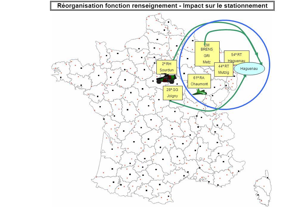 Réorganisation fonction renseignement - Impact sur le stationnement