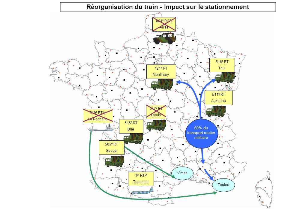 Réorganisation du train - Impact sur le stationnement