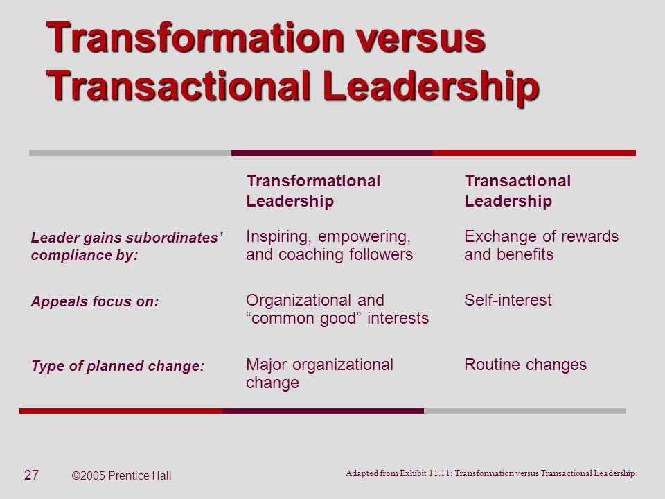 essay on transformational leadership strategy Transformational Leadership