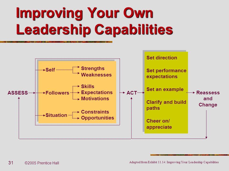 leadership example