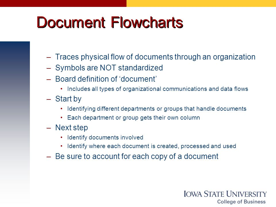 Advanced Accounting Information Systems - ppt video online download