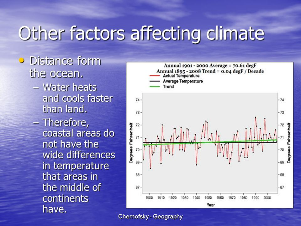 Other factors affecting climate