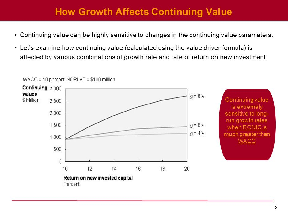 fedex value creation and economic profit This case is intended for use in an introductory discussion of corporate value creation and its sources  and economic profit (economic value added or eva .