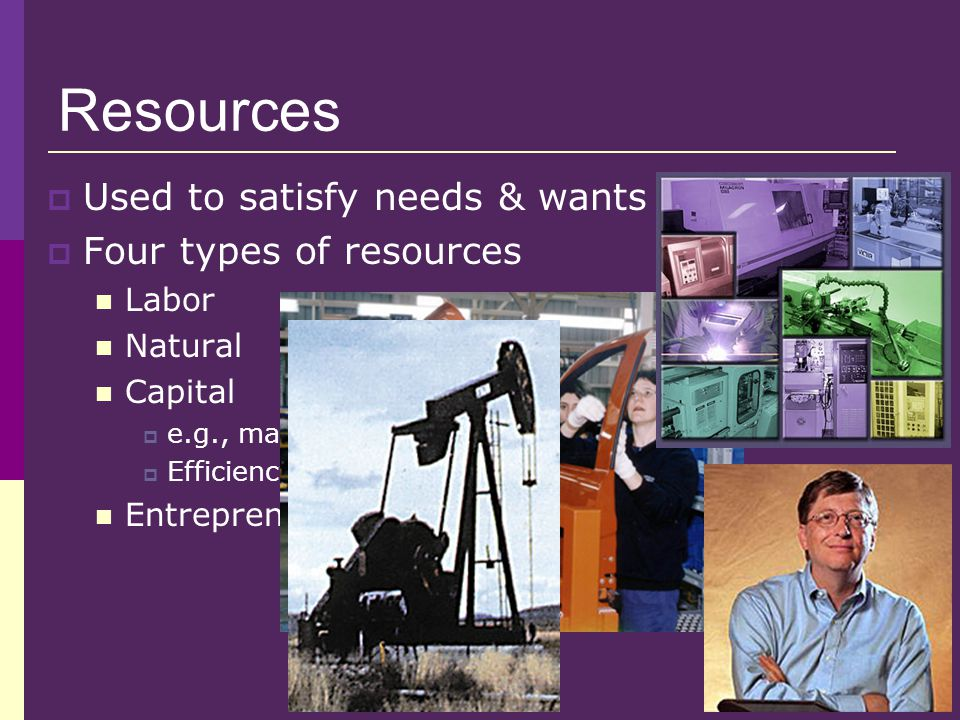 four types of production resources My energy gateway what's up 5 types of renewable energy 5 types of renewable energy thursday renewable energy allows you to tap into natural resources that.