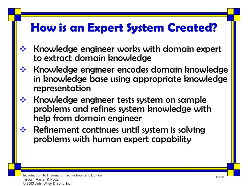 How is an Expert System Created