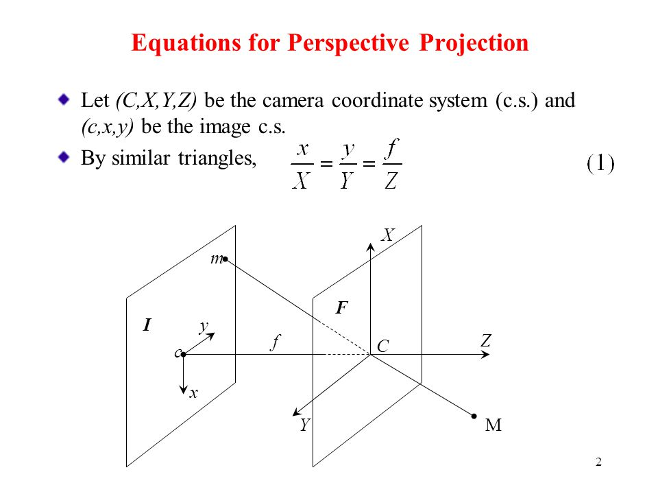 Equations for Perspective Projection