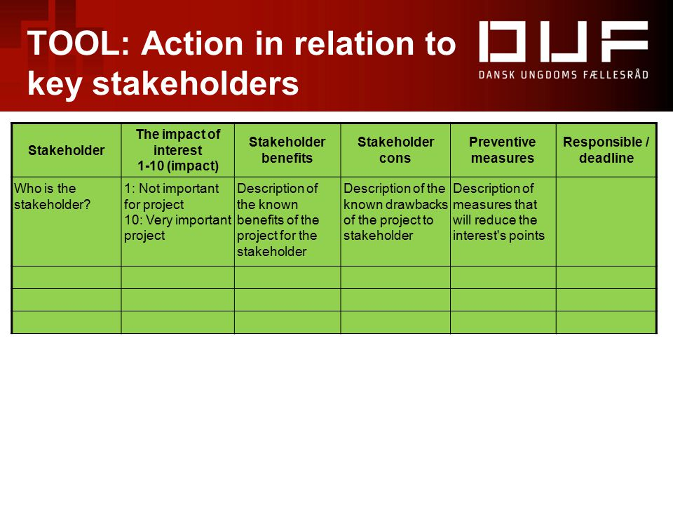 description of key stakeholders Stakeholder management is a critical component to the successful delivery of any project,  you now need to know more about your key stakeholders.