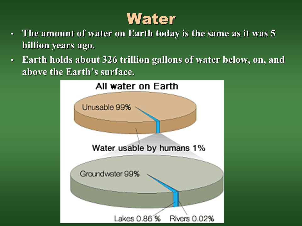 Water The amount of water on Earth today is the same as it was 5 billion years ago.