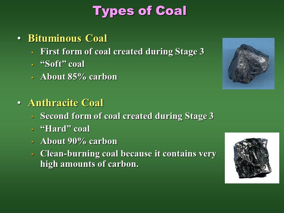 Types of Coal Bituminous Coal Anthracite Coal