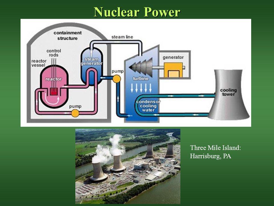 Nuclear Power Three Mile Island: Harrisburg, PA