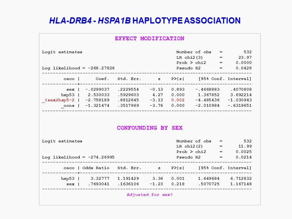 HLA-DRB4 - HSPA1B HAPLOTYPE ASSOCIATION