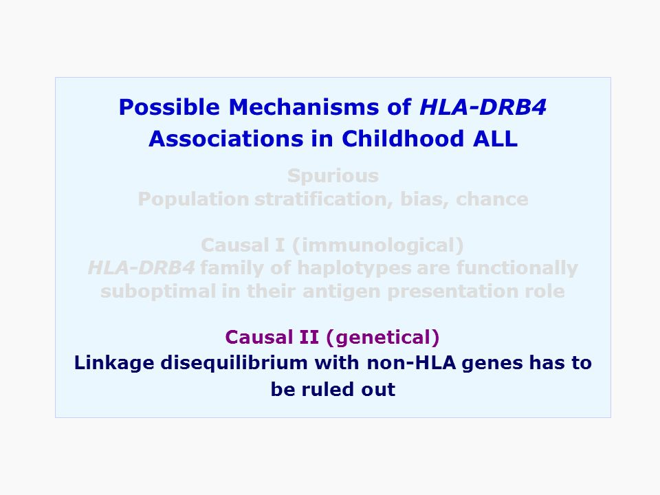 Possible Mechanisms of HLA-DRB4 Associations in Childhood ALL