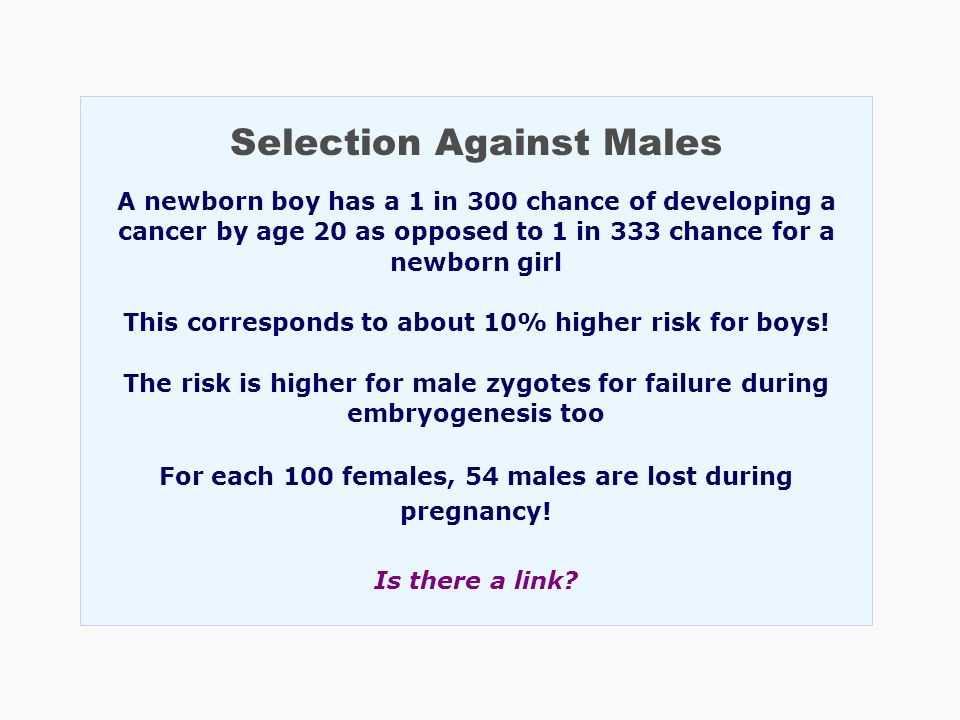 Selection Against Males