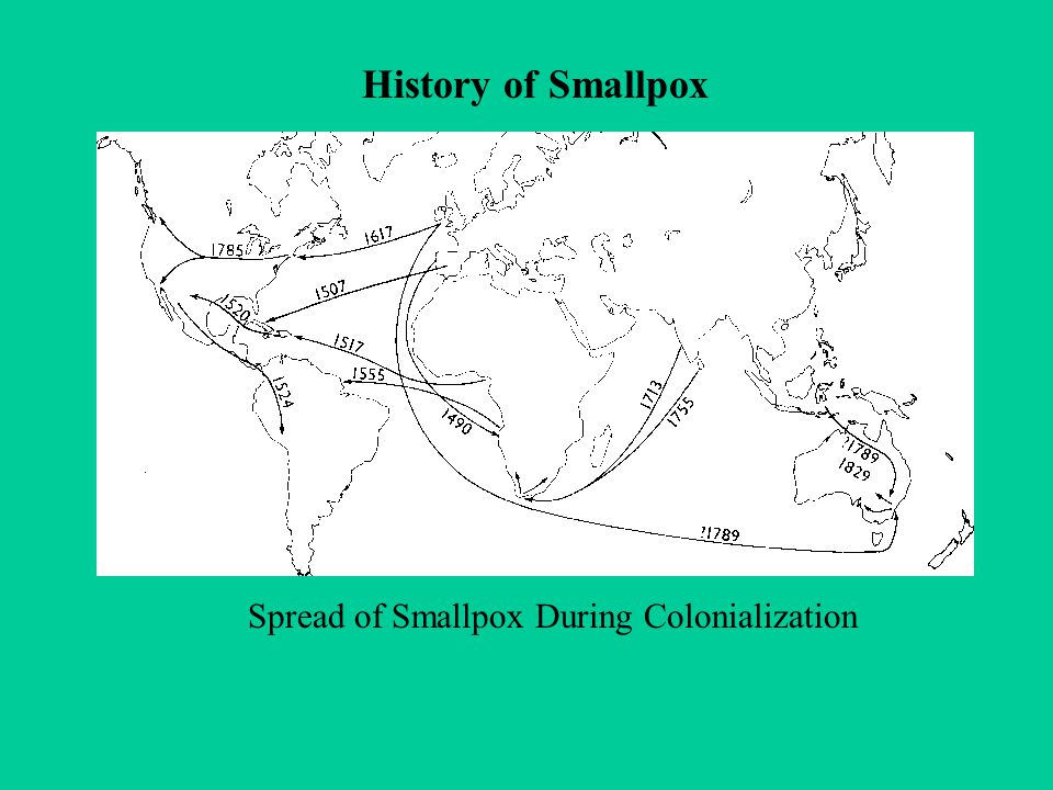 an introduction to the history of smallpox This book presents a comprehensive history of smallpox, from its introduction through its eradication although smallpox is believed to have originated in asia or.