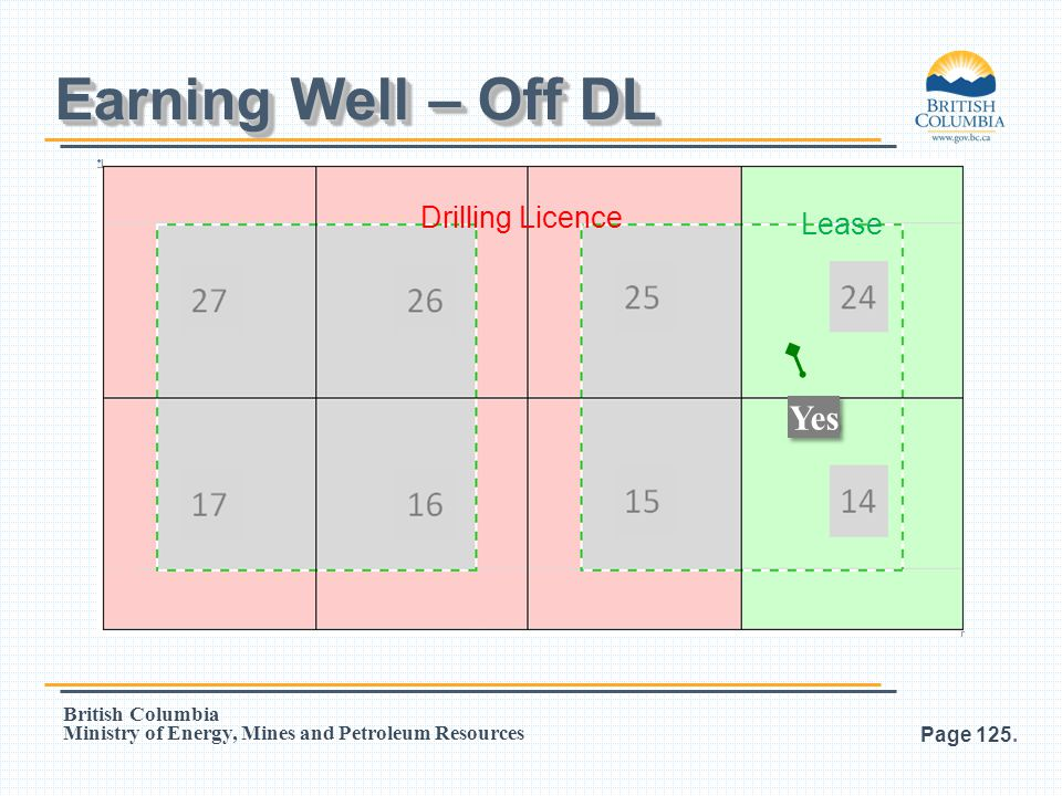 Earning Well – Off DL Drilling Licence Lease Yes