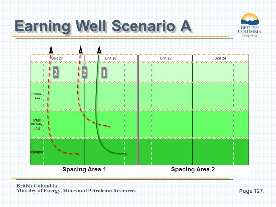 Earning Well Scenario A