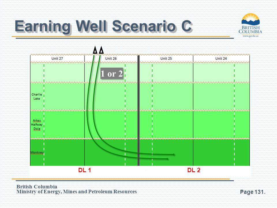 Earning Well Scenario C