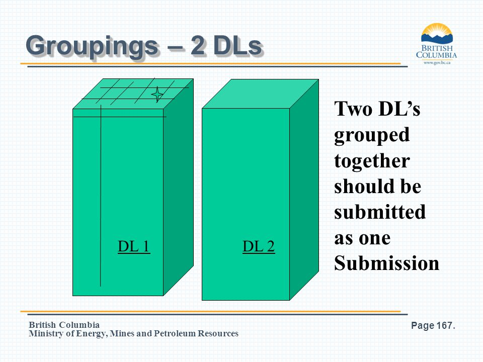 Groupings – 2 DLs Two DL's grouped together should be submitted as one Submission DL 1 DL 2