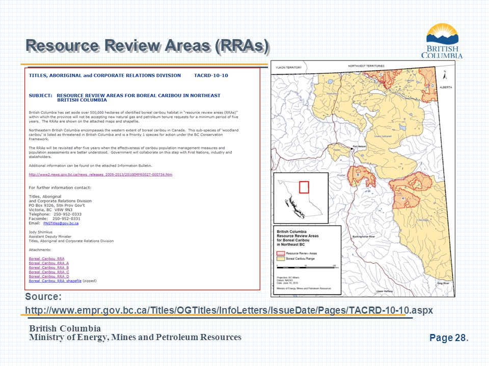 Resource Review Areas (RRAs)