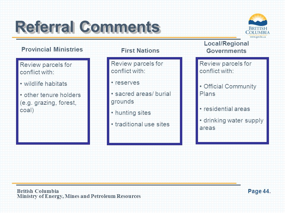 Provincial Ministries Local/Regional Governments