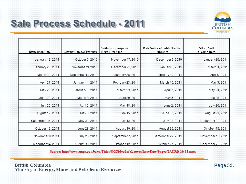 Sale Process Schedule - 2011