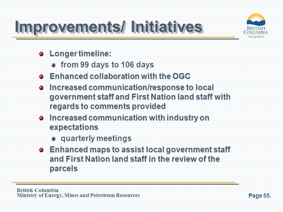 Improvements/ Initiatives